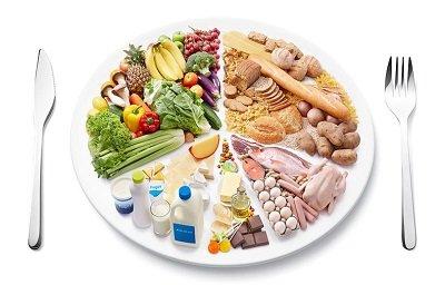 правильно полное питание