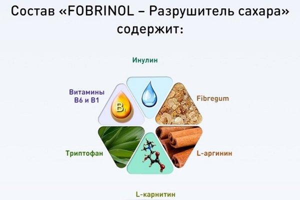 как работает Фобринол от диабета